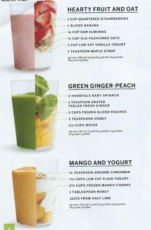 Some Amazingly Tasty DIY Homemade Fruit Smoothies Recipes ...