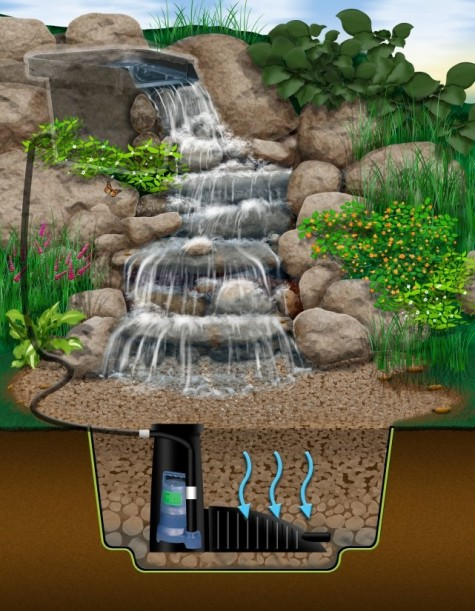 27 impressive backyard pond waterfall spillway for Diy garden pond ideas